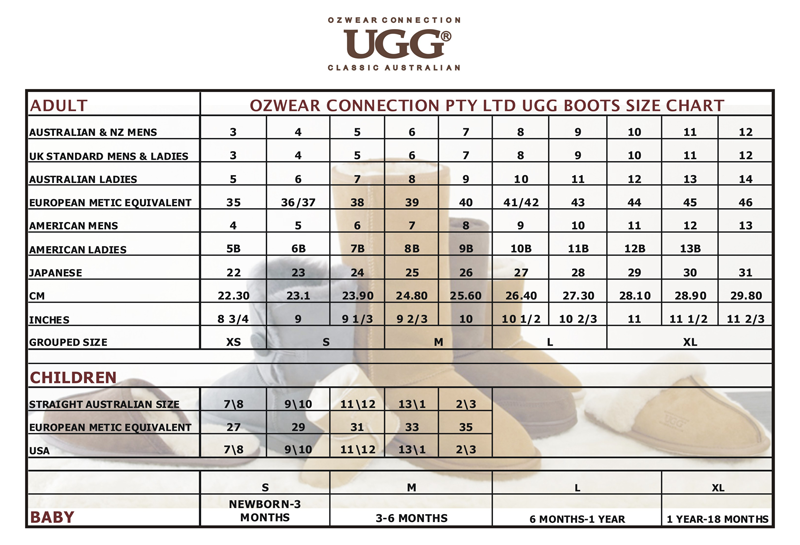 ugg youth size chart